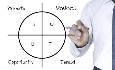 Business writing SWOT analysis Stock Photo - 10566592