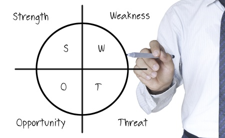 Business writing SWOT analysis Stock Photo - 10566592