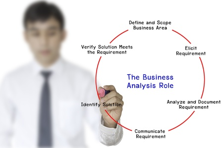 Hand write business analyst blueprint stock photo picture and hand write business analyst role photo malvernweather Image collections
