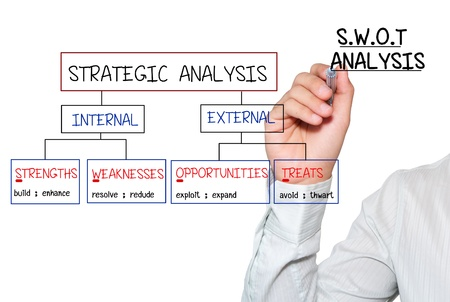 Hand write SWOT analysis Stock Photo
