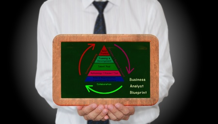 implement: Businessman holding blackboard written with Business model Stock Photo