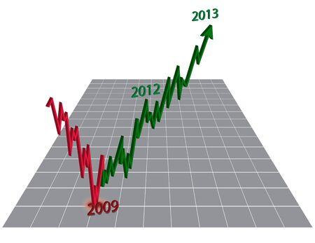 Economic prediction of year 2012-2013 Stock Photo - 15373196
