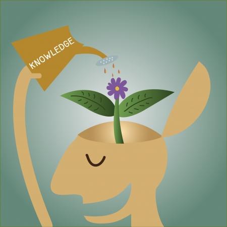 educacion ambiental: dibujos animados de cerebro que introduce del hombre por el conocimiento