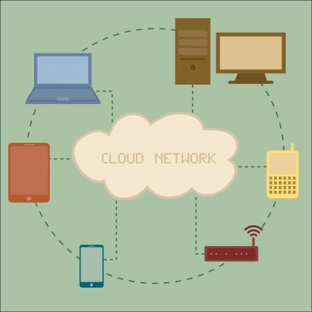 Dispositivos electrónicos conectados a la nube de servidor Ilustración de vector
