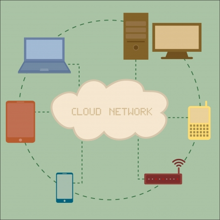 network server: Electronic Devices connected to cloud server