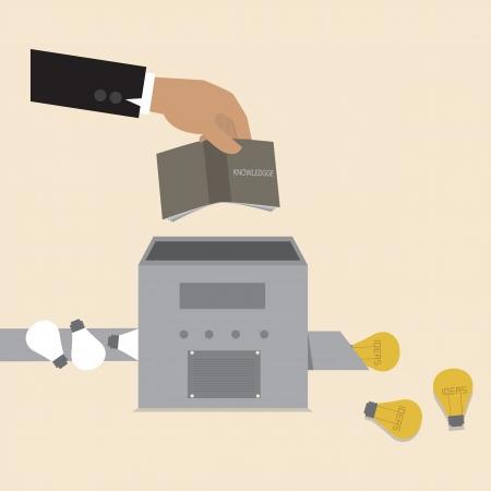 understanding: Idea machine