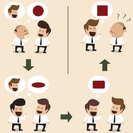 Indirect conversation make wrong result