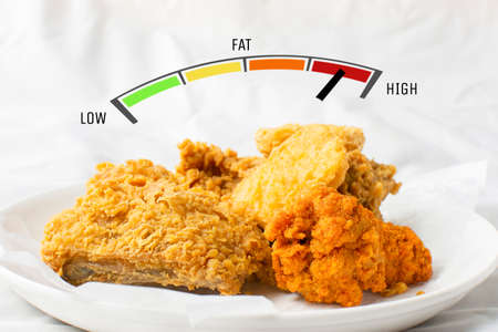 High fat food and indicator scoring unhealthy of the fried chicken in white plate