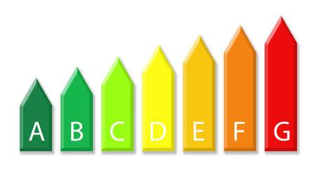 energetic: Energetic efficiency classes Stock Photo