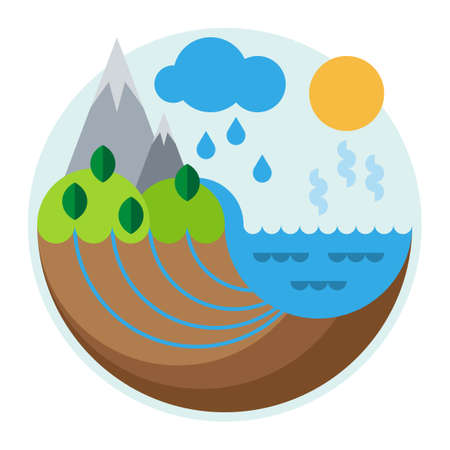 groundwater: Flat style diagram of Water Cycle.