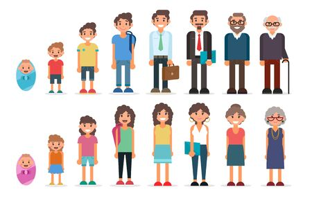 People in different ages, collection of men and women set, childhood, adulthood. Characters illustration in flat style