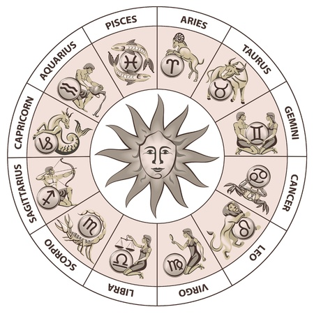 All&nbsp,signs of the zodiac&nbsp,in a&nbsp,circle.  Vector