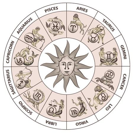 astrologie: Alle, die Tierkreiszeichen, in a, Kreis.