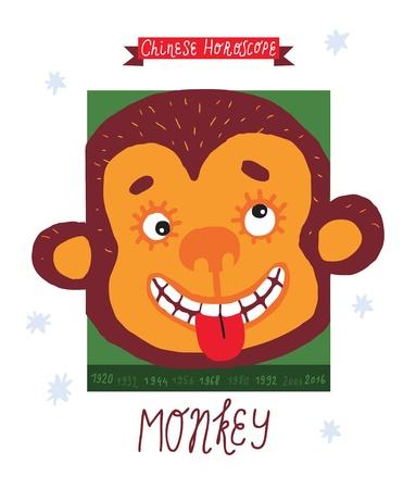 monkey  horoscope