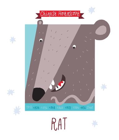 Rat  horoscope