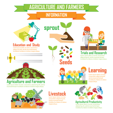 Department of Agricultural Education,Cartoon Characters infographic Vector
