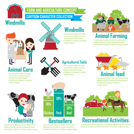 Farm animals ,Cartoon Characters infographic Vector