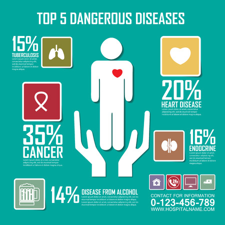 The risk of dangerous diseases,Medical, health and healthcare Vector