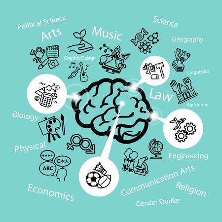 engineering icon: Education Study idea Illustration