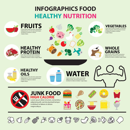 healthy meals: alimentos infograf�a nutrici�n saludable