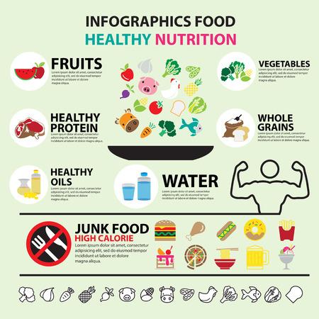 インフォ グラフィック食品健康栄養  イラスト・ベクター素材