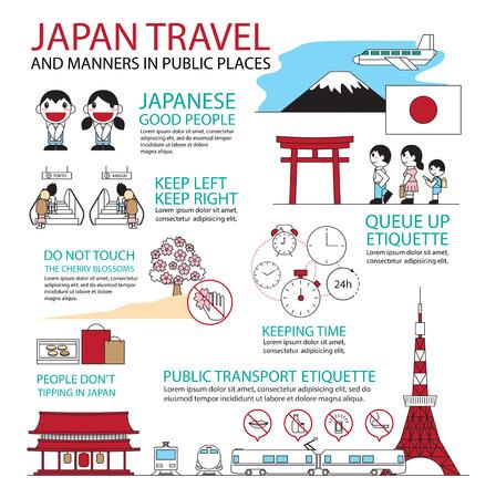 etiquette voyage: Set de Flat line icon et concept de design infographie Voyage japonais et Etiquette