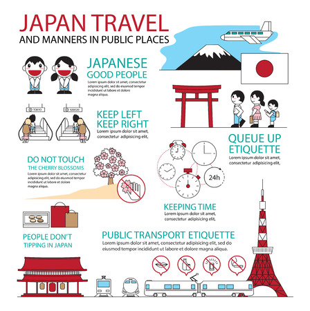 queuing: Set of Flat line icon & infographic design concept Japanese Travel and Etiquette