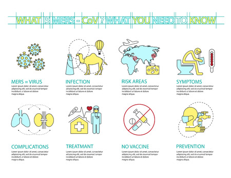 outbreak: Set of Flat line icon & infographic design concept,mers