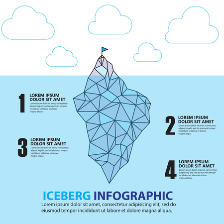 financial questions: Iceberg graphics