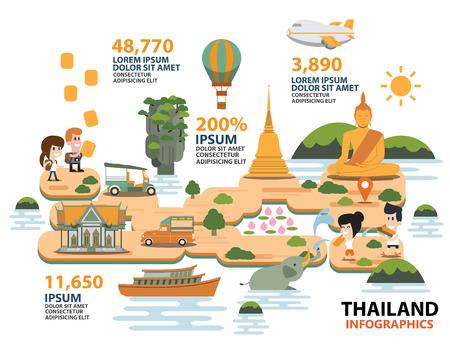 Travel thailand Infographic  イラスト・ベクター素材