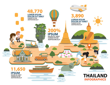 Travel thailand Infographic 矢量图像