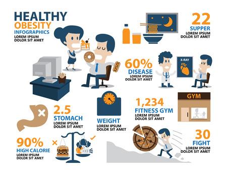 fat cartoon: Healthy Infographics,obesity vector Illustration