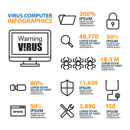 operating key: Antivirus and security computer Infographic and vector icons