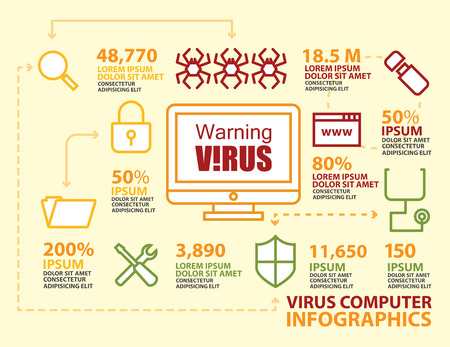 computer icons: Antivirus and security computer Infographic and vector icons