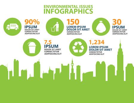 環境保護とエコロジー