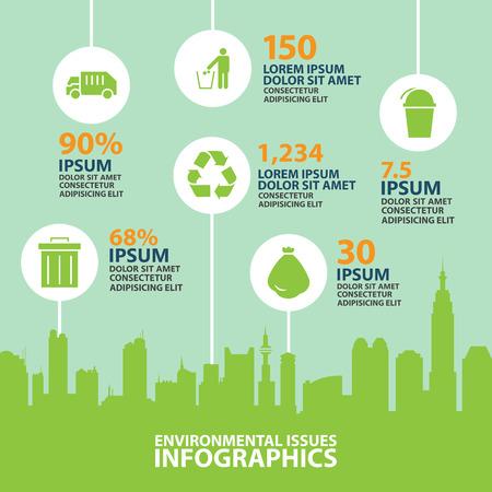 город Графическая информация, по охране окружающей среды и экологии вектор Иллюстрация
