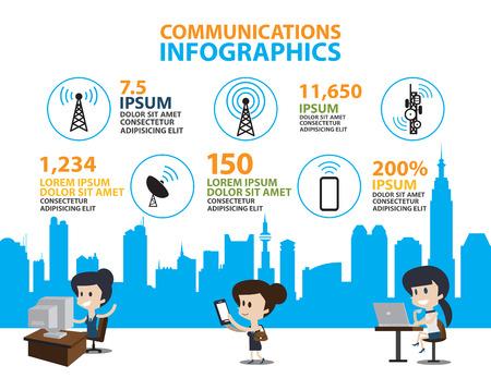 communicatie: Reeks vlakke lijn pictogram & infographic design concept, communicatie in de wereldwijde computernetwerken stad