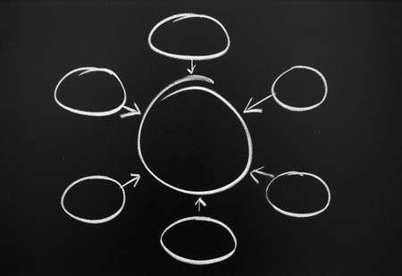 mapa de procesos: Diagrama de flujo blanco o mapa mental. Tiza blanca dibujar en la pizarra Foto de archivo