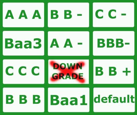 credit risk: Downgrade Matrix