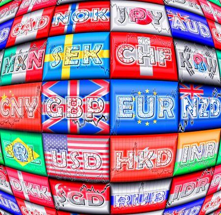 国際的な通貨