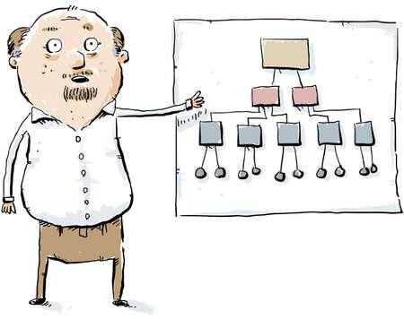 A cartoon man explains a process using a flowchart presentation