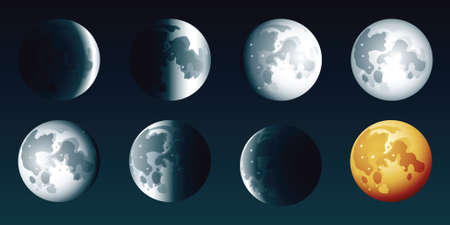 Illustration set of the phases of the moon.