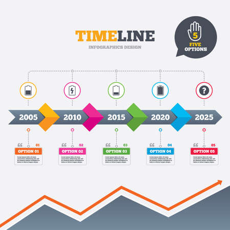 electrochemical: Timeline infographic with arrows. Battery charging icons. Electricity signs symbols. Charge levels: full, half and low. Five options with hand. Growth chart. Vector Illustration