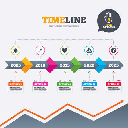 syringe injection: Timeline infographic with arrows. Bug and vaccine syringe injection icons. Heart and caution with exclamation sign symbols. Five options with hand. Growth chart. Vector Illustration