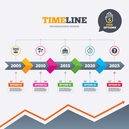 delayed: Timeline infographic with arrows. Strike icon. Storm bad weather and group of people signs. Delayed flight symbol. Five options with hand. Growth chart. Vector