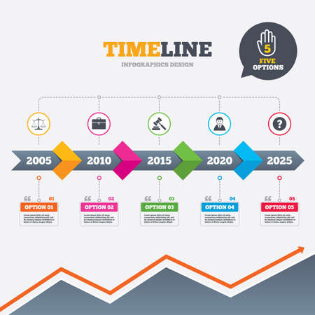 Timeline infographic with arrows. Scales of Justice icon. Client or Lawyer symbol. Auction hammer sign. Law judge gavel. Court of law. Five options with hand. Growth chart. Vector Illustration