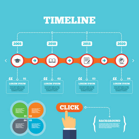 click with hand: Timeline with arrows and quotes. Pencil with document and open book icons. Graduation cap and geography globe symbols. Learn signs. Four options steps. Click hand. Vector