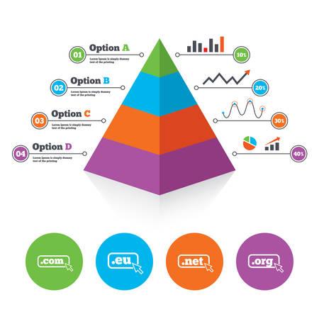 dns: Pyramid chart template. Top-level internet domain icons. Com, Eu, Net and Org symbols with cursor pointer. Unique DNS names. Infographic progress diagram. Vector