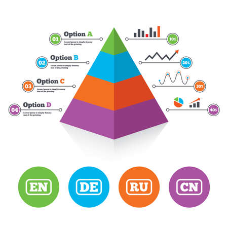 en: Pyramid chart template. Language icons. EN, DE, RU and CN translation symbols. English, German, Russian and Chinese languages. Infographic progress diagram. Vector