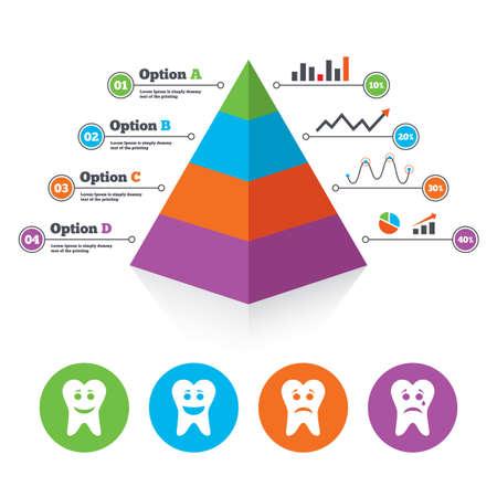 happy sad: Piramide modello di grafico. Dente felice, triste e piangere icone facce. Segni cure odontoiatriche. Simboli Denti sani o malsani. Lo schema di progresso Infografica. Vettore Vettoriali